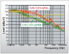 3G3JX 특징 4
