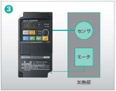 3G3JX 특징 5
