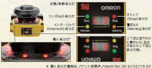 OS32C 特長 1