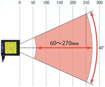 V500-R2 특징 6