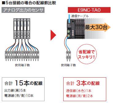 E9NC-T 特長 21