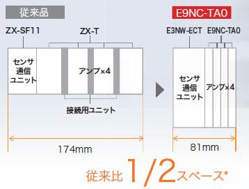 E9NC-T 特長 16