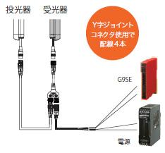 F3SG-R 특징 46
