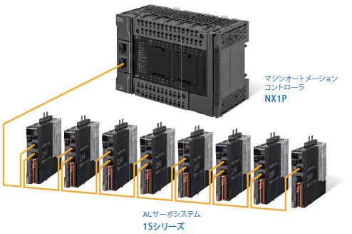 NX1P2 특징 7