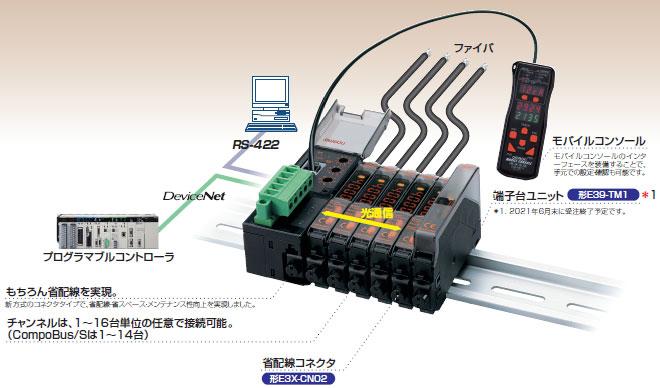 E3X-DRT21 / SRT21 / CIF11 特長 1